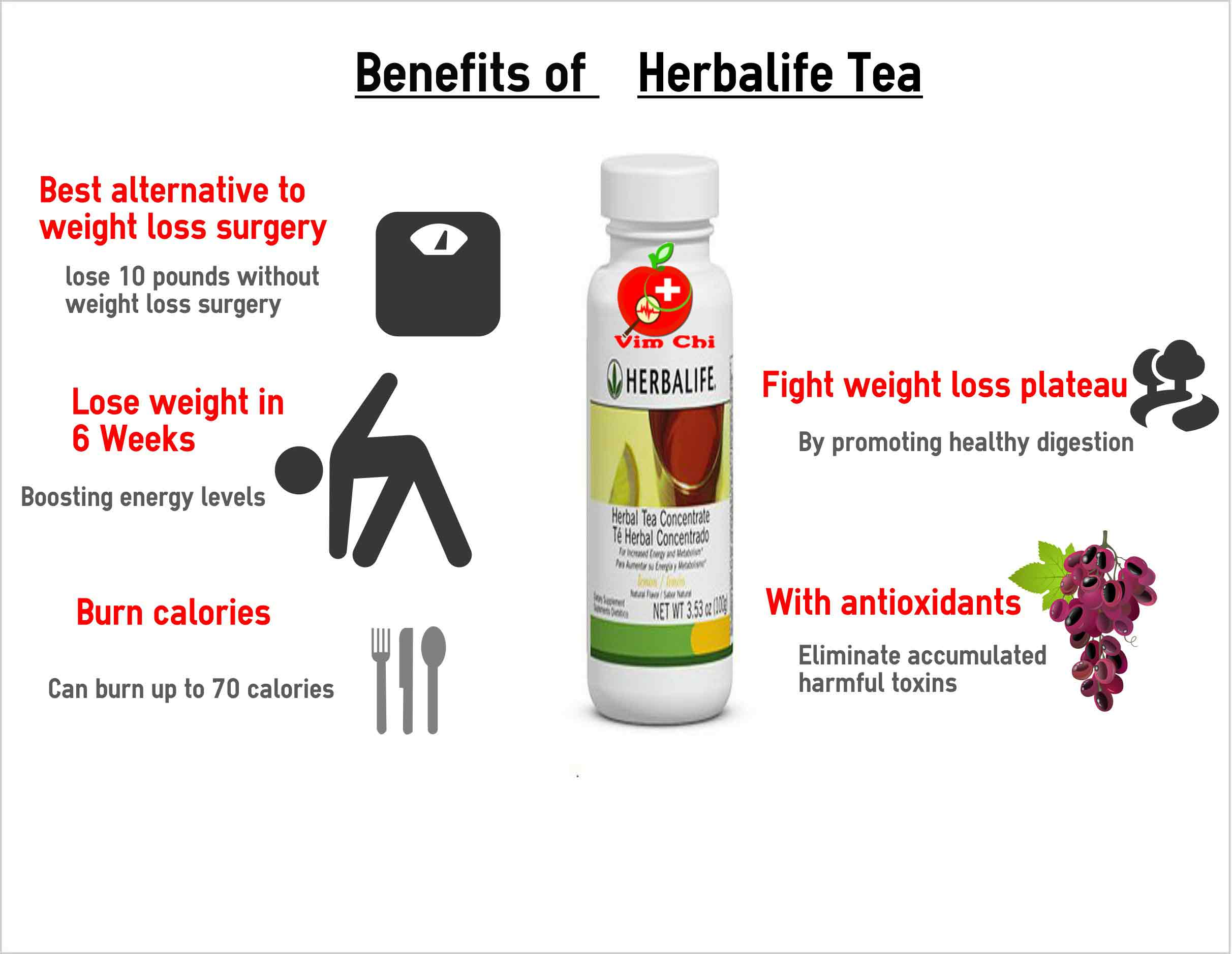 herbalife tea review for weight loss - Davao Weight Loss Shop - Vim Ch ...